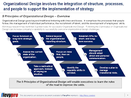 Basic Challenges Of Organizational Design The 9 Principles Of Organizational Design When Re Designing