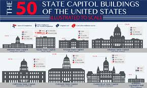 The 50 State Capitol Buildings of the U ...