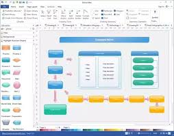 Flow Chart Generator Free Download Is There A Flow Chart Network Diagram Software That Doesn