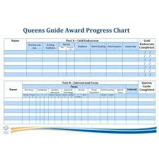 Chart Progress Queens Guide Award Progress Chart A3
