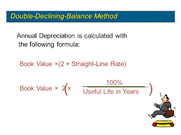 Straight Line Depreciation Equation Straight Line Sl Annual Sl Acquisition Cost Residual Value