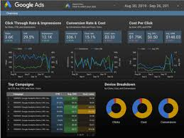 Planning Your Reports In Google Data Studio Smart Insights