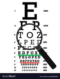 Eyesight Vision Chart Eye Vision Test Poor Eyesight Myopia Diagnostic