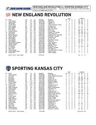 1971 Draft Lottery Chart Game Notes Sporting Kc At New England Revolution April 28