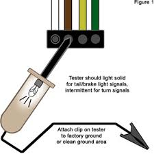 troubleshooting 4 and 5 way wiring installations etrailer com use a 12v probe style circuit tester to check for function at the 4 way plug click here to see our circuit testers
