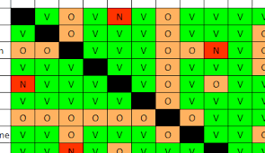 Open Drug Compatibility Chart Project