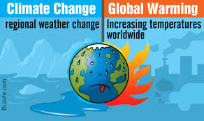Differences Between Weather And Climate Venn Diagram Whats The Difference Between Climate Change And Global Warming