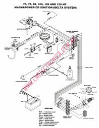 yamaha outboard wiring diagram discover your wiring 1997 sea doo wiring diagram