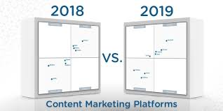 Gartner Chart 2019 Whats Changed 2019 Gartner Magic Quadrant For Content