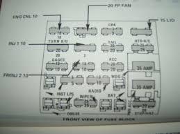82 camaro fuse box wiring diagrams best 82 camaro fuse box diagram simple wiring diagram 2010 camaro fuse box location 82 camaro fuse box