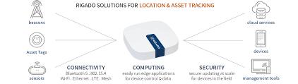 Location Asset Tracking Rigado