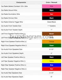 2004 kia amanti radio wiring diagram wiring diagram user 2004 kia spectra radio wiring diagram wiring diagram perf ce 2004 kia amanti radio wiring diagram