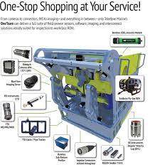 Executive Gun Safe Lighting Kit W Motion Switch Teledyne Blog Outfitting An Rov