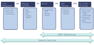 cash invoices cash for invoices 11 elsik blue cetane