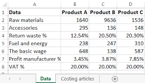 Salary Expenses Calculator Cost Of Production With The Example Of Calculation In Excel