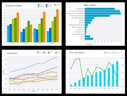 Which Chart Type Works Best For Your Data Edo Van Dijk