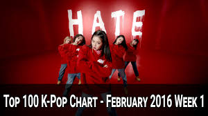 Top 100 Kpop Songs Chart February 2016 Week 1 Dj Digital