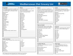 grocery checklist mediterranean diet grocery list oldways