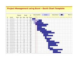 Project Timeline Gantt Chart Excel Template Gantt Chart Template For Excel Gantt Chart Excel Template