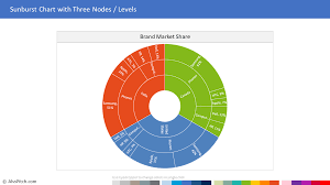 Sunburst Chart In Excel Sunburst Chart Template With Three Nodes Levels