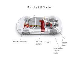 hybrid electric corvette design study gm volt chevy volt the 918 is an mid engine awd an electric front axle the ice is a v8 mounted lengthwise ahead of the rear transaxle sandwiched between the v8 and the