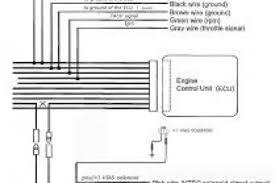 vtec wiring diagram ecu wiring diagram apexi vafc vtec air flow converter at Vafc Wiring Diagram Pdf