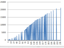 Goldendoodle Size Chart Puppy Growth Chart Goldendoodle Www Bedowntowndaytona Com