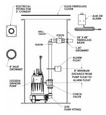 liberty pump distributor pump products liberty epak lsg series unassembled grinder system catalog