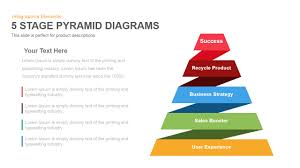 Powerpoint Hierarchy Templates Pyramid Hierarchy Diagram Powerpoint Templates Editable Ppt Slides