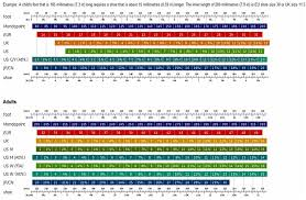 Ski Boot Size Chart Youth 20 Curious Euro Boot Size Chart
