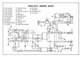 1977 xlch wiring diagram product wiring diagrams \u2022 1977 xlch wiring diagram ironhead bike won t turn off the sportster and buell motorcycle rh xlforum net 1960 xlch 1966 xlch