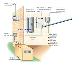 reliance transfer switch wiring diagram in addition to best of Generac Generator Transfer Switch Wiring reliance transfer switch wiring diagram together with transfer reliance manual transfer switch wiring diagram