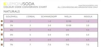 Schwarzkopf Indola Colour Chart Here Is A Colour Code Conversion Chart To Convert Colour