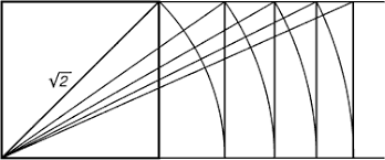 Золотое сечение Рефераты ru Греки же были искусными геометрами Даже арифметике обучали своих детей при помощи геометрических фигур Квадрат Пифагора и диагональ этого квадрата были