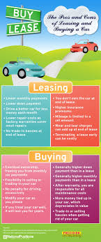 Lease Vs Buying Car Pros And Cons Of Leasing And Buying A Car Infographic Car