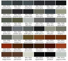 Ral Colour Chart Potteries Powder Coating