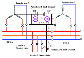 phase switch wiring diagram wiring diagram and schematic design 3 phase lighting wiring diagram nilza dayton motor wiring diagram image about