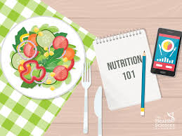 Human Nutritional Needs Chart Free Online Nutrition Course The Health Sciences Academy