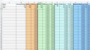 Weight Loss Competition Spreadsheet Template Bellaroo Co