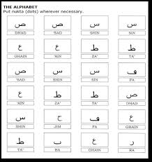 Arabic Alphabet Worksheets | Kiddo Shelter