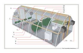 uncategorized green house designs floor plan modern with elegant at greenhouse plans and