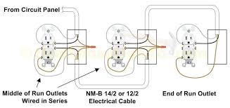 Wiring Outlets And Lights On Same Circuit Wiring Diagram For House Outlets Outlet Wiring Electrical