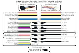 pioneer car stereo wiring harness color code diagram for 3 way car stereo wiring color codes at Car Stereo Wiring