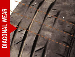 Tire Wear Patterns Stunning What Do Your Tire Wear Patterns Mean Completely Firestone