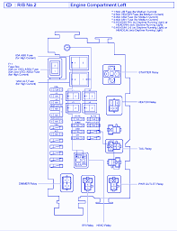 car 1999 camry fuse diagram schematic toyota tacoma fuse box 1999 toyota sienna fuse diagram toyota tacoma fuse box diagramtacoma wiring diagram images database toyota engine block circuit breaker camry