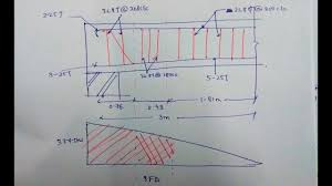 Design Of Beam As Per Is 456 Design Of Shear Reinforcement In Beam Is 456 2000 Rcc Limit State Method Mumbai University