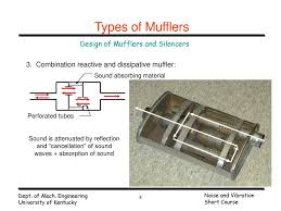 Acoustic Silencer Design Design Of Mufflers And Silencers Ppt Download