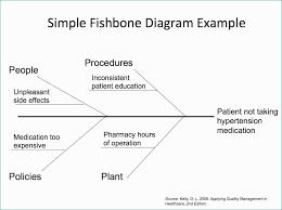 Fishbone Diagram Template Powerpoint Download Natural Fishbone