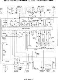 1991 jeep wrangler yj wiring diagram wiring diagram schematics 1992 jeep wiring harness 1992 wiring diagrams for automotive
