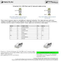 wiring diagram for usb to ethernet wiring diagram schematics standard cat5 t568b wiring diagram nilza net